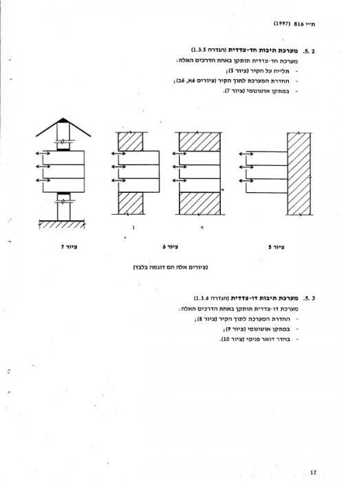 תקן ישראלי עמוד 17