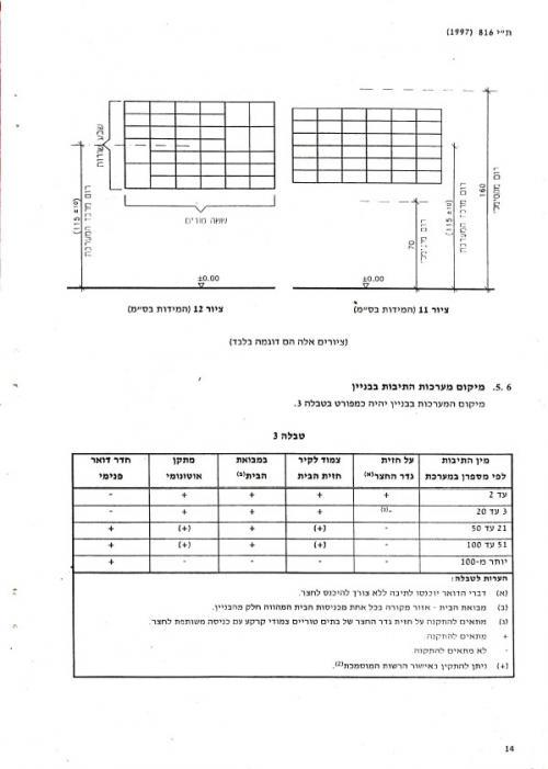 תקן ישראלי עמוד 19