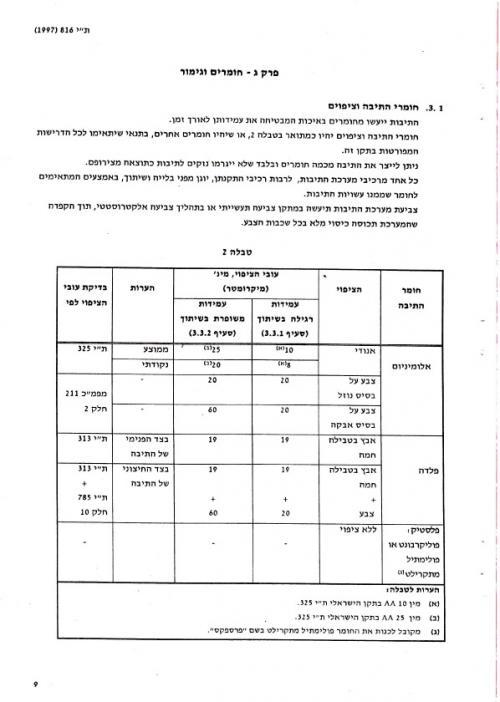 תקן ישראלי עמוד 14